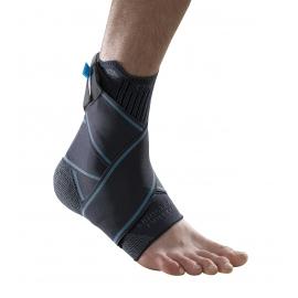 Orthopédie-Orthèses